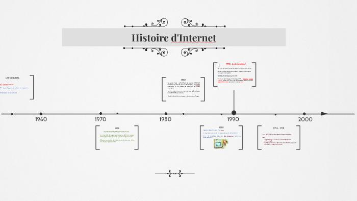 Histoire d'internet by Valérie Bouchet on Prezi