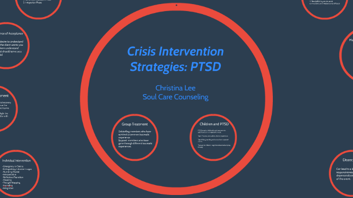 counseling intervention strategies