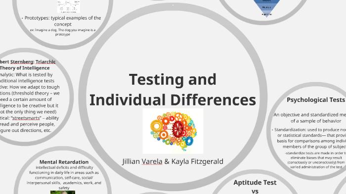Testing and Individual Differences by Kayla Fitzgerald on Prezi