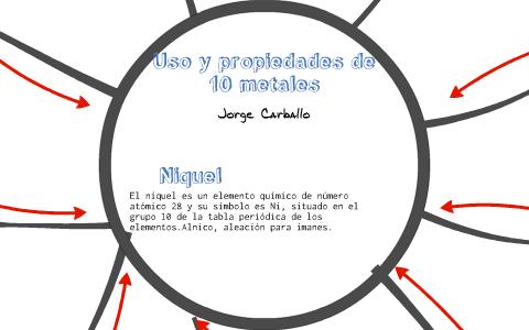 propiedades y uso de 10 metales by jor and car san on prezi
