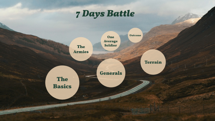 7 days battle by emily roehler on Prezi Next