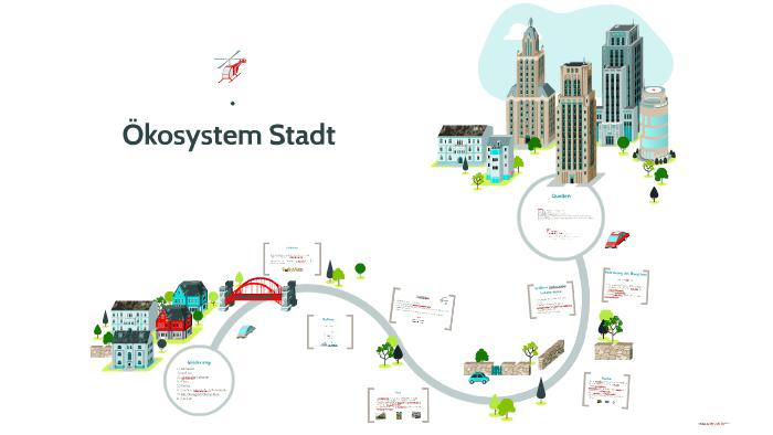 Okosystem Stadt By Lina Meier On Prezi