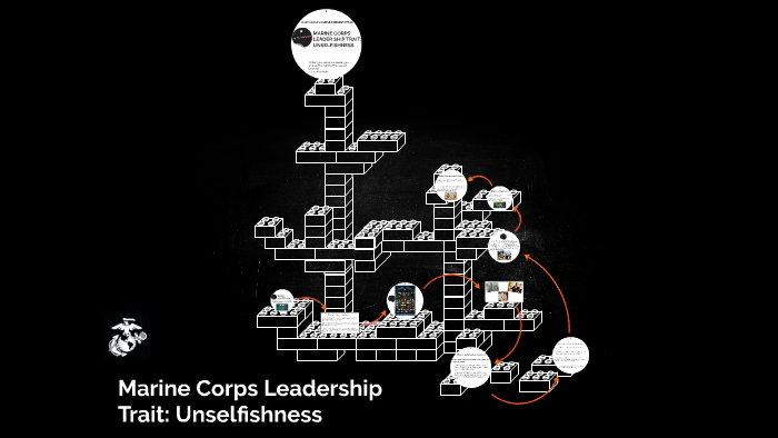 Marine Corps Leader Ship Trait Unselfishness By Tyron Paris On Prezi