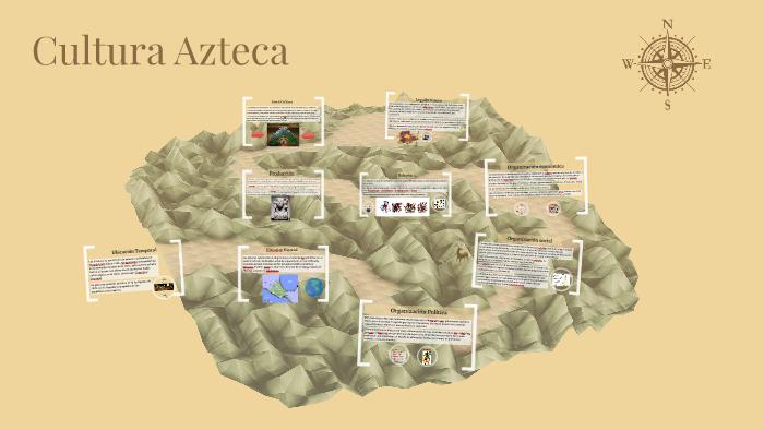 Cultura Azteca By Fabian Alpizar On Prezi