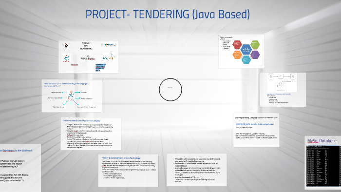 PROJECT ON TENDERING by Ishita Arora on Prezi
