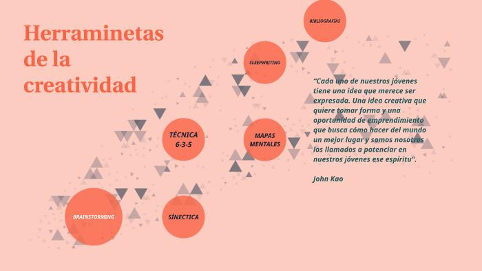 Heramientas De Creatividad By Ximena Gonzalez
