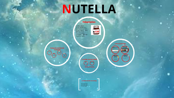 Copy of NUTELLA by Manon DOMELOT on Prezi