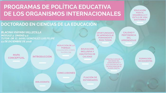 Programas De Política Educativa De Los Organismos