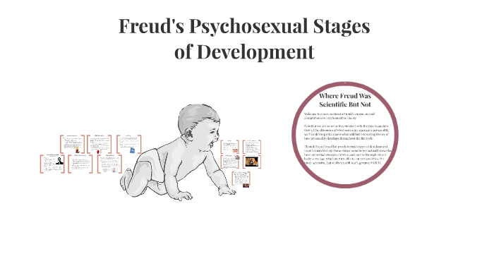 order of psychosexual stages