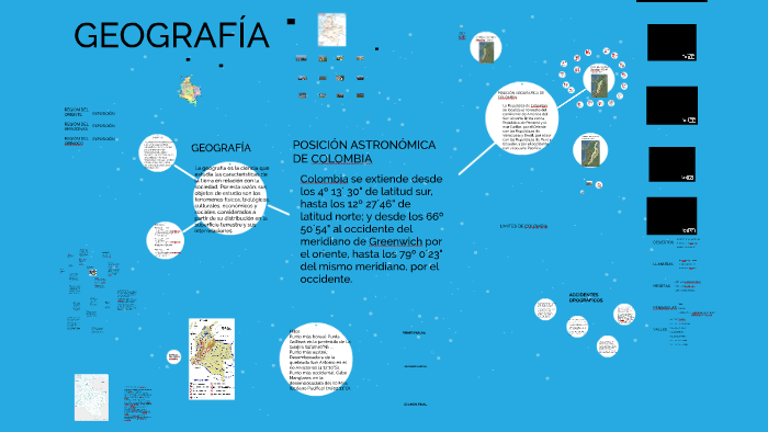 Geografia By Enrique Romero On Prezi