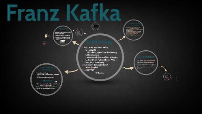 Franz Kafka By Egon Olsen On Prezi