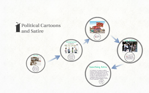 Political Cartoons By Prezi User On Prezi