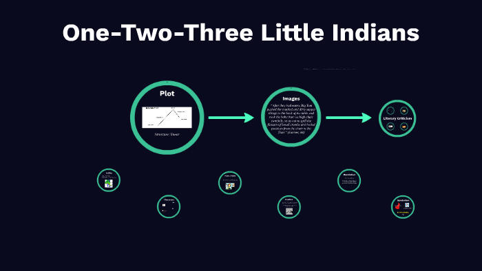 one two three little indians