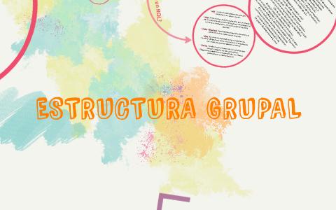 Estructura Grupal By Alejandra Rodríguez On Prezi