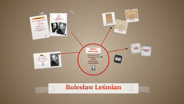 Bolesław Leśmian By Sara On Prezi