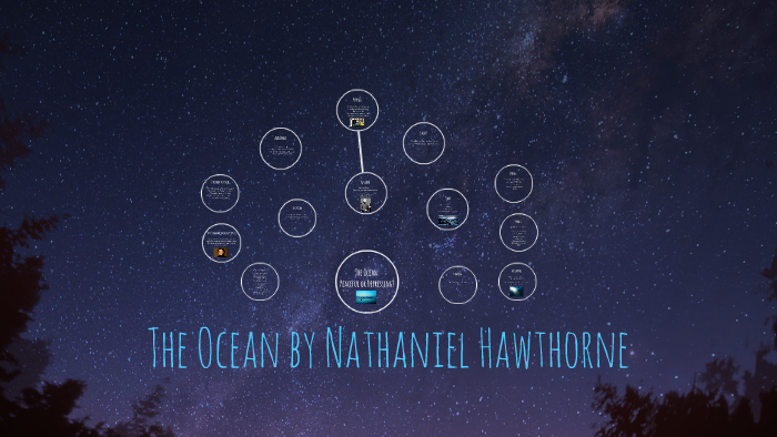 The Ocean by Nathaniel Hawthorne by Chloe Stewart on Prezi