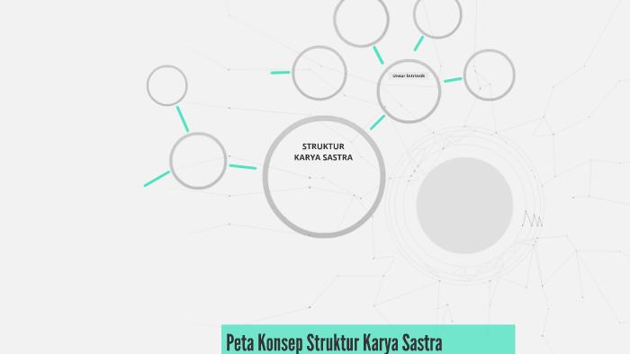 Peta Konsep Struktur Karya Sastra By Fat Hiyah Pitt On Prezi