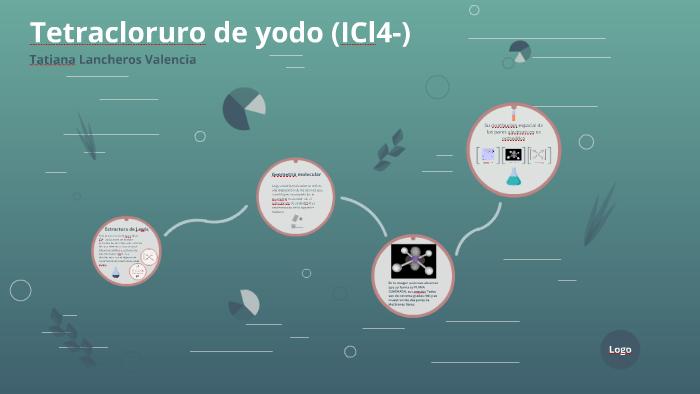 Tetracloruro De Yodo Icl4 By Gopi Lancheros On Prezi