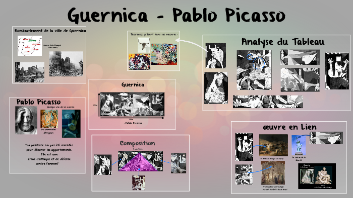 Guernica Pablo Picasso By Evan Picorit