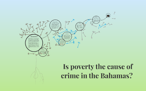how poverty leads to crime