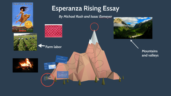 Essays About Business  Buy Formal Report also Science Essay Examples Esperanza Rising Essay By Michael Rush On Prezi Personal Essay Samples For High School