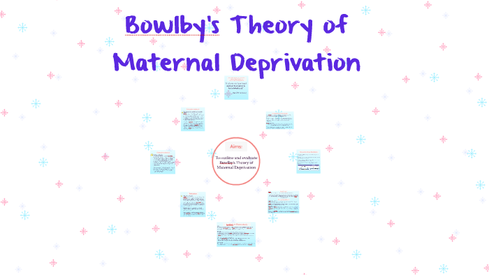 maternal deprivation theory