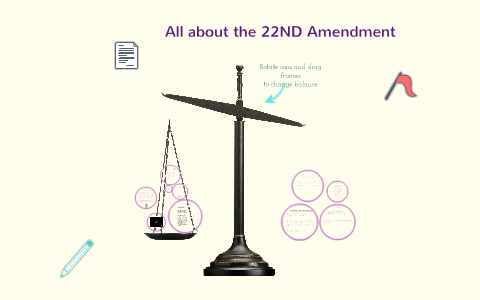 how does the 22nd amendment affect us today