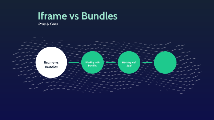 Iframe vs bundles by Ariel Bouskila on Prezi Next