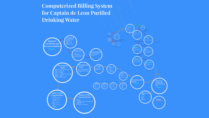 computerized water billing system