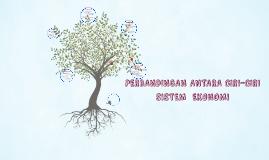 Perbandingan Antara Ciri Ciri Sistem Ekonomi By Salmiya Mat Sahar