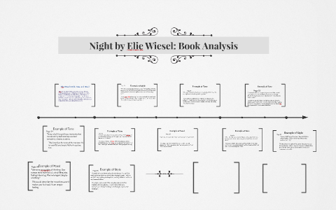 Night by Elie Wiesel: Book Analysis by Evelyn Perea on Prezi