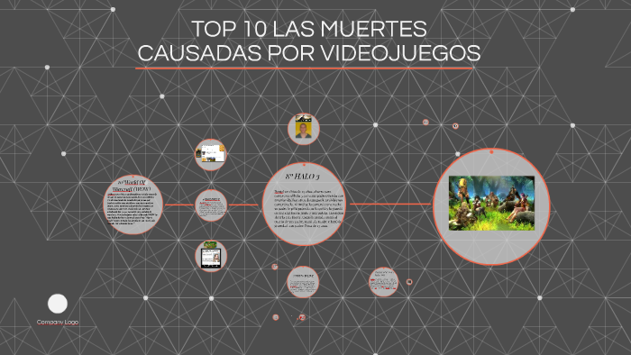 Top 15 Las Muertes Causadas Por Videojuegos By Klever Carrion