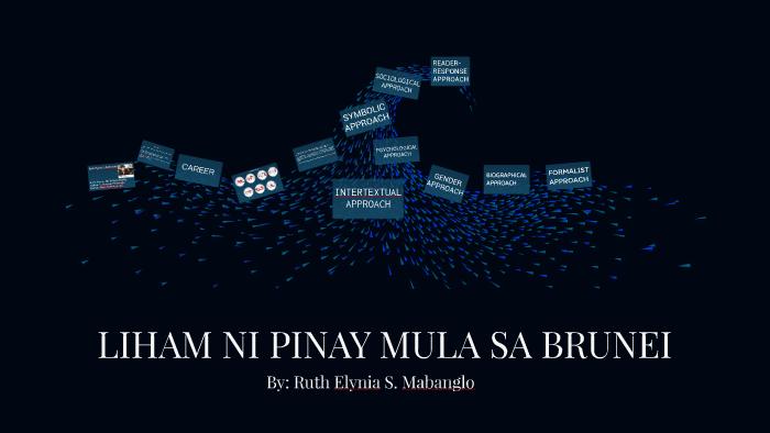 LIHAM NI PINAY MULA SA BRUNEI by Jezzel Acosta on Prezi