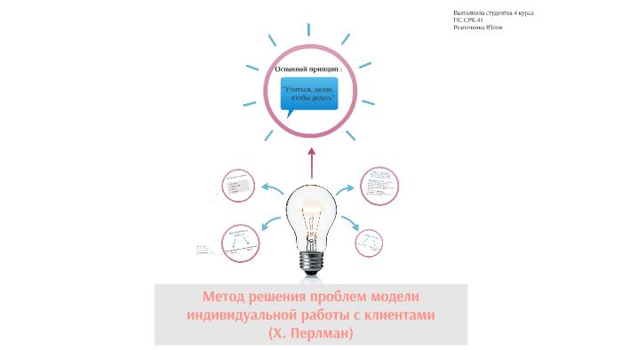 Модели индивидуальной работы с клиентом solomun space moscow