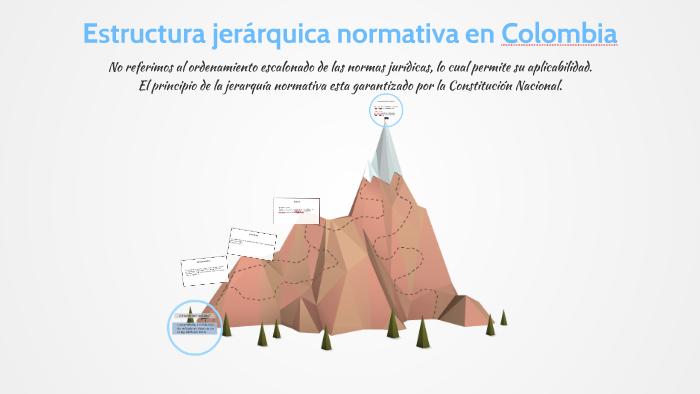 Estructura Jerarquica Normativa En Colombia By Andres Guerra