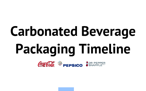 Carbonated Beverage Packaging Timeline by Elise Smith on Prezi