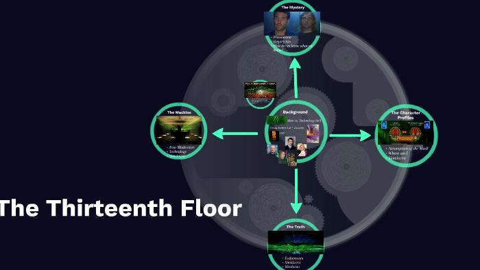 The Thirteenth Floor Deutsch
