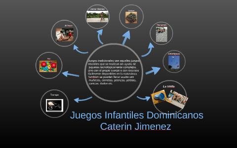 Juegos Infantiles Dominicanos By Katelyz Jimenez On Prezi