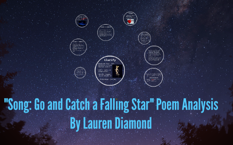 go and catch a falling star theme