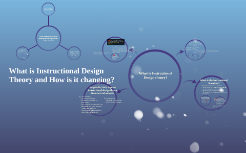 What Is Instructional Design Theory And How Is It Changing By Prezi User On Prezi