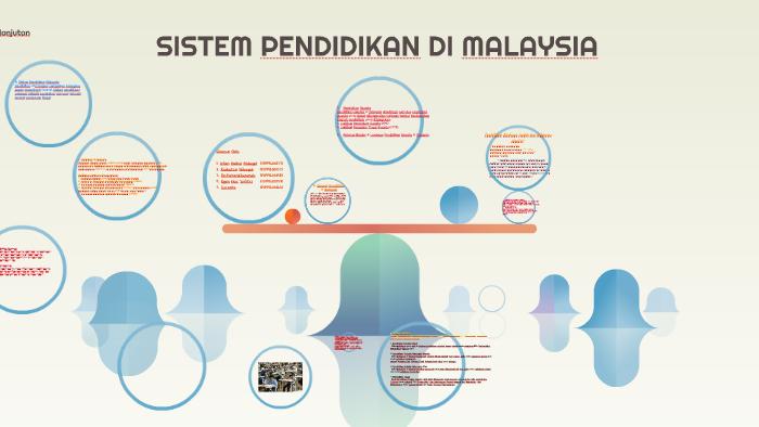 Sistem Pendidikan Di Malaysia By Ristiatun Khasanah