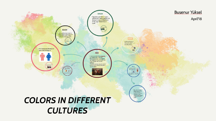 COLORS IN DIFFERENT CULTURES by nuray yüksel on Prezi