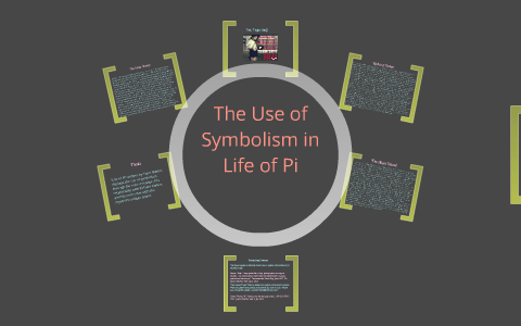 Symbolism And Imagery In Life Of Pi By Jessica Simone On Prezi