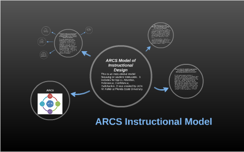 Arcs Model Of Instructional Design By Tara Stewart