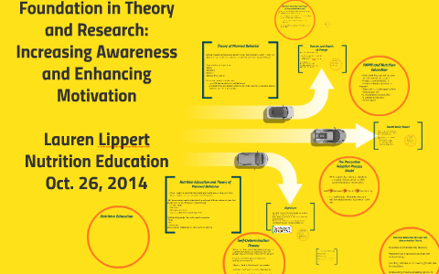 Foundation in Theory and Research: Increasing Awareness and