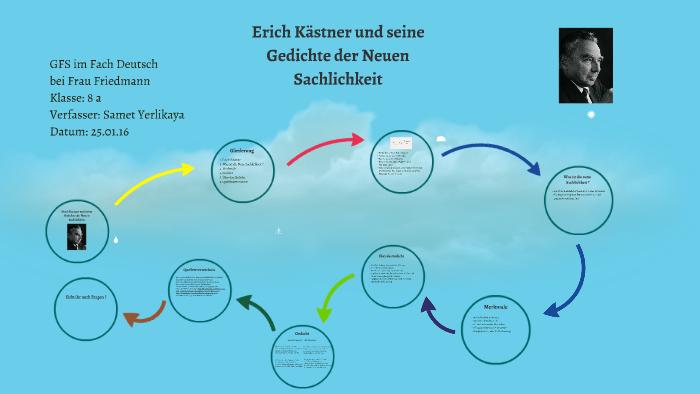 Erich Kästner Und Seine Gedichte Der Neuen Sachlichkeit By
