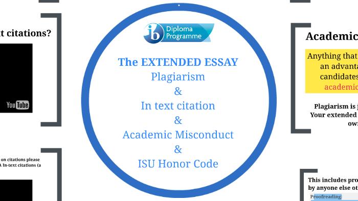 Custom academic essay writing services usa