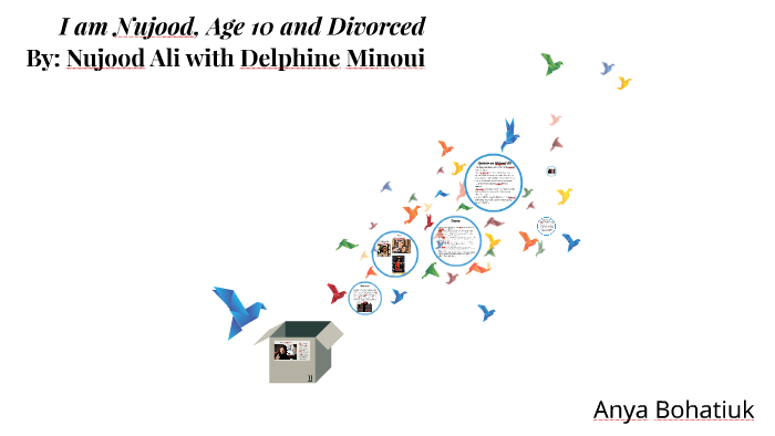 I am Nujood, Age 10 and Divorced by Anya Bohatiuk on Prezi