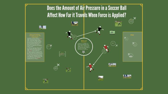 soccer ball air pressure