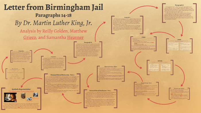 Letter From Birmingham Jail By Samantha Heavner On Prezi
